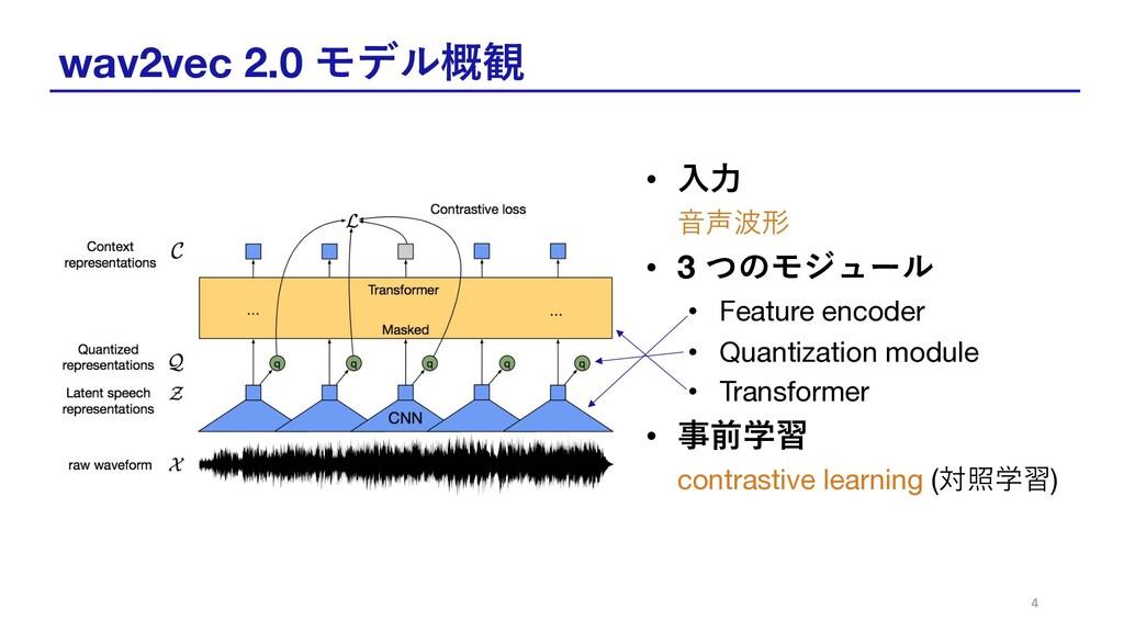 wav2vec 2.0 モデル概観 • ⼊⼒ ⾳声波形 • 3 つのモジュール • Featu...