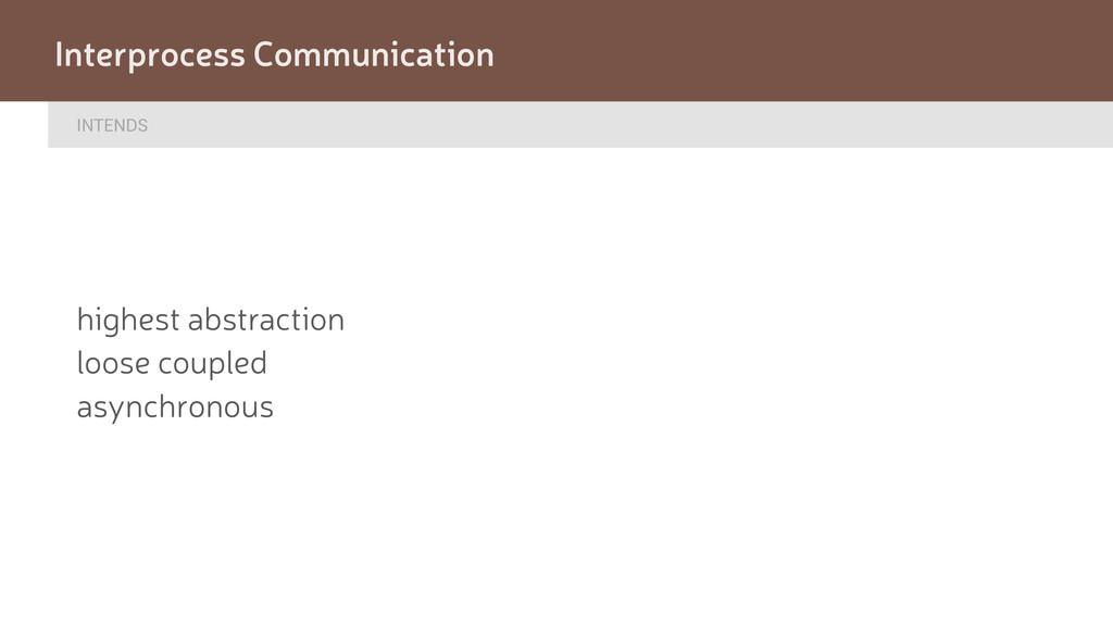 INTENDS Interprocess Communication highest abst...