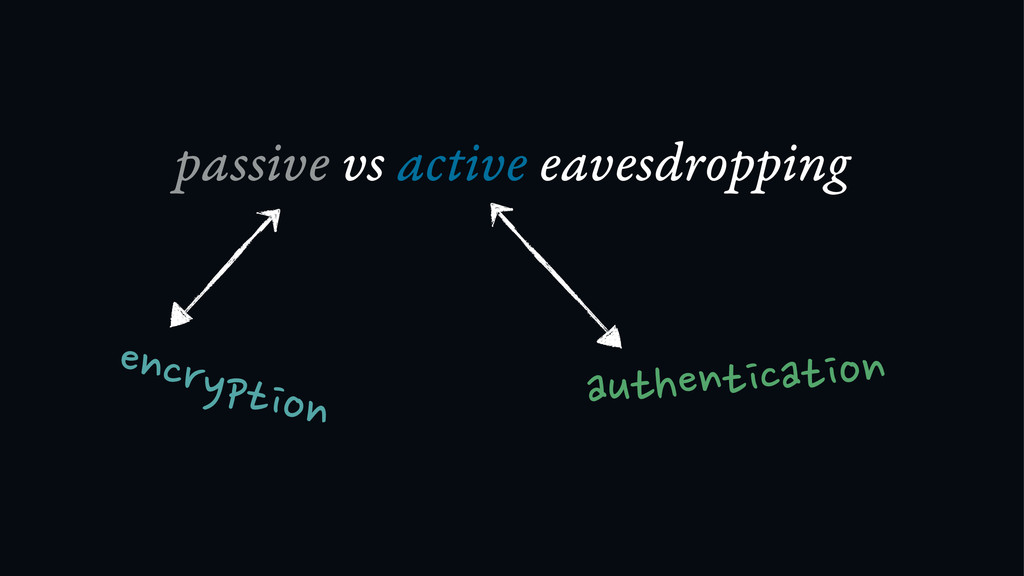 passive vs active eavesdropping encryption auth...