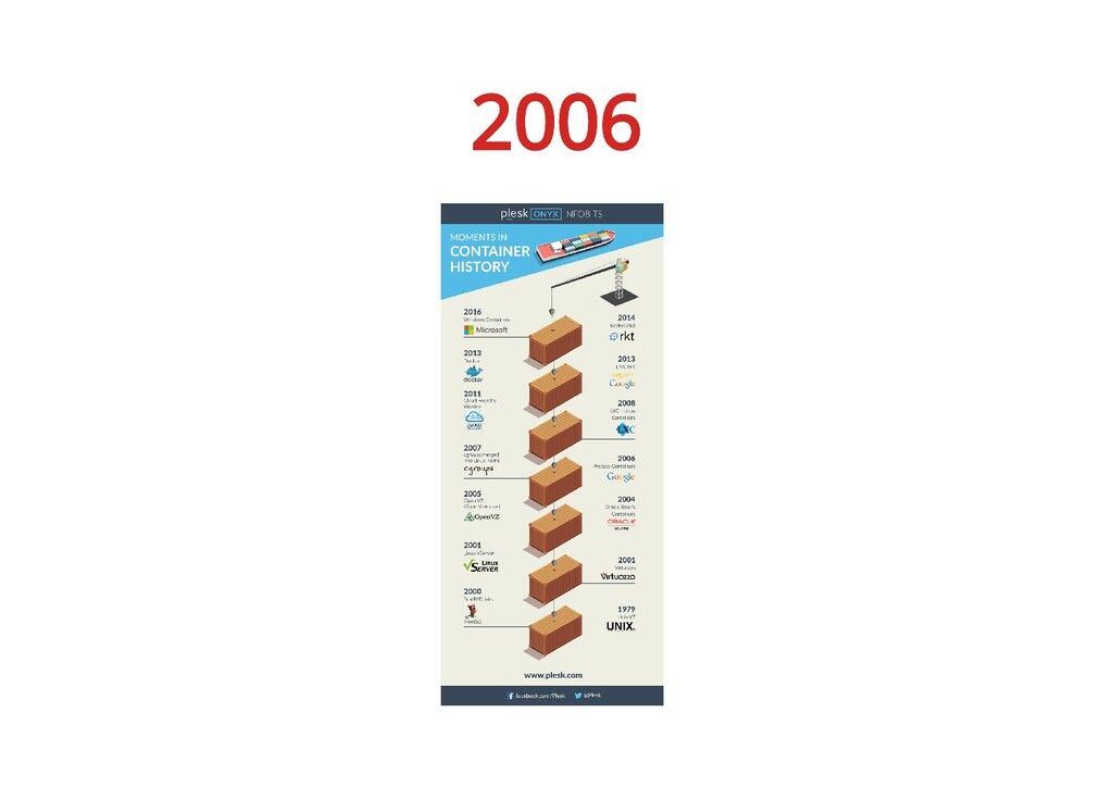 2006 2006