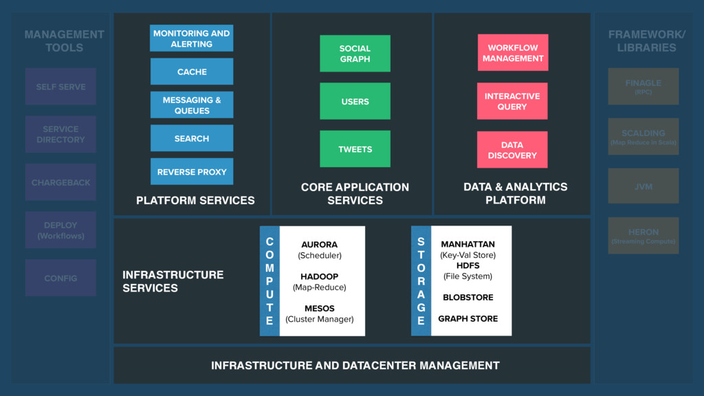 INFRASTRUCTURE AND DATACENTER MANAGEMENT CORE A...