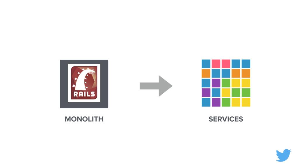 MONOLITH SERVICES