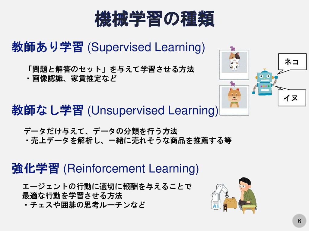6 教師あり学習 (Supervised Learning) 教師なし学習 (Unsuperv...