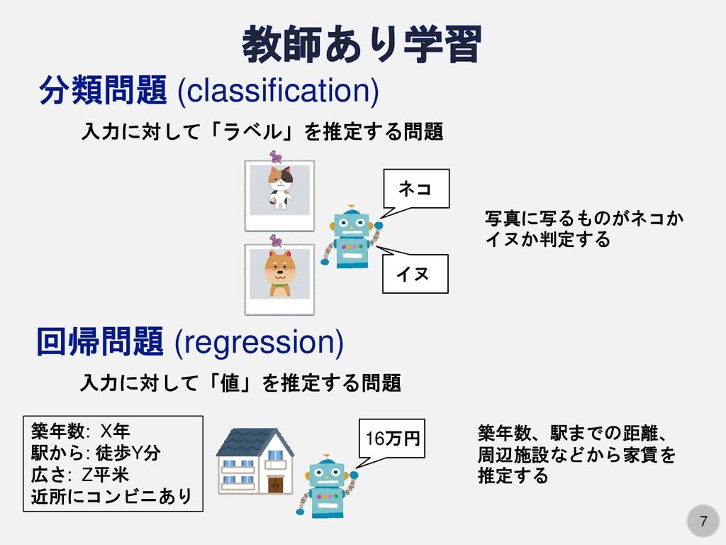 7 分類問題 (classification) 入力に対して「ラベル」を推定する問題 ネコ イ...