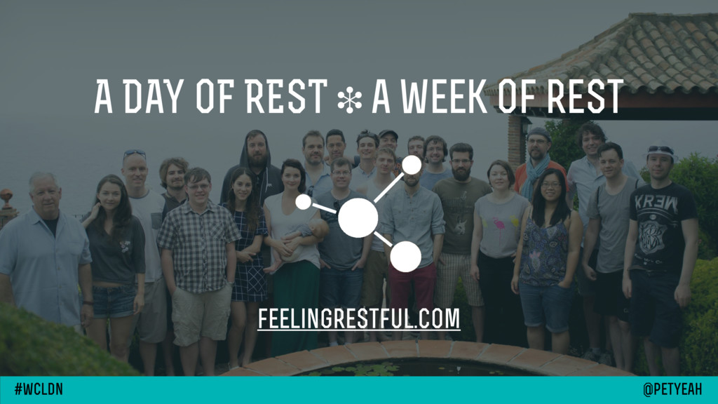 feelingrestful.com A DAY OF REST ❉ a week of re...