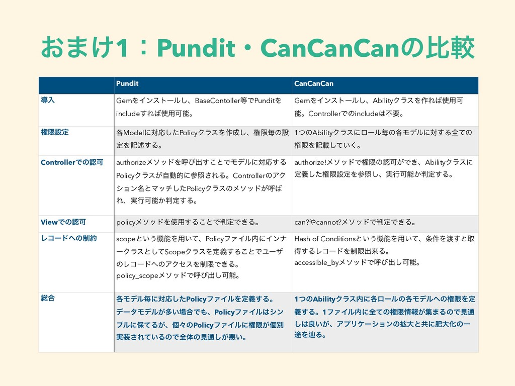 ͓·͚1ɿPunditɾCanCanCanͷൺֱ Pundit CanCanCan ಋೖ Ge...