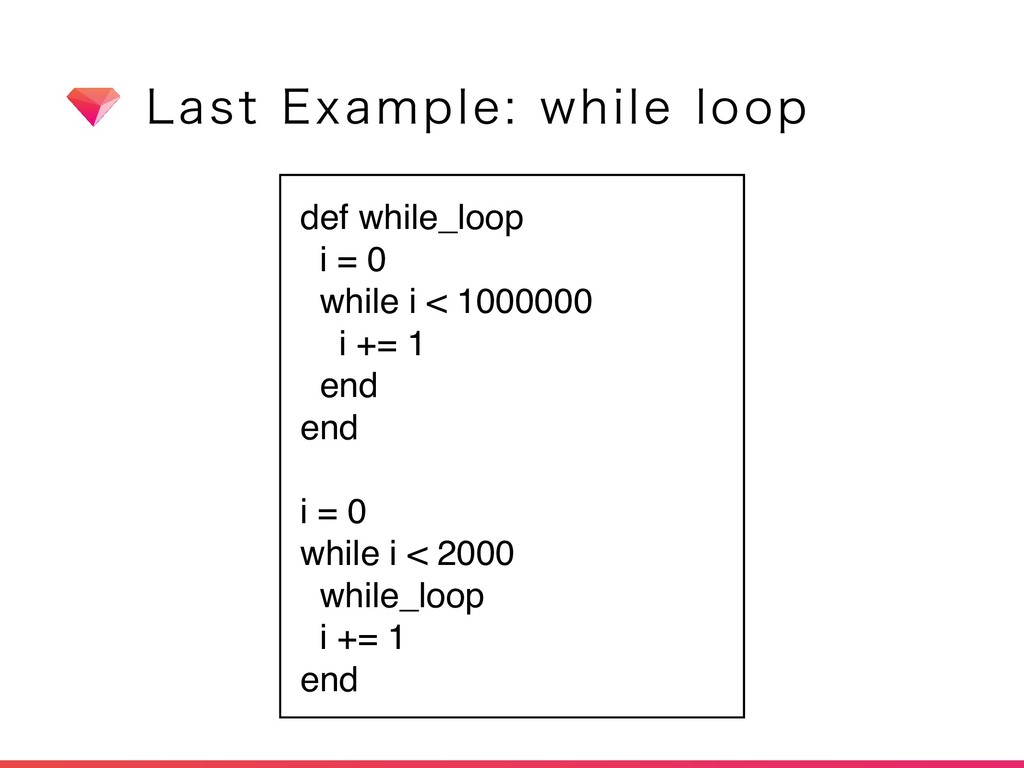 -BTU&YBNQMFXIJMFMPPQ def while_loop i = 0 w...