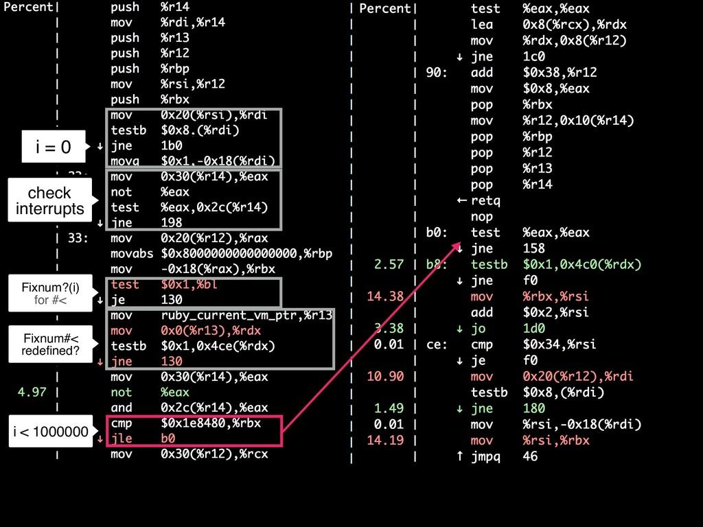 i = 0 c check interrupts i < 1000000 Fixnum?(i)...