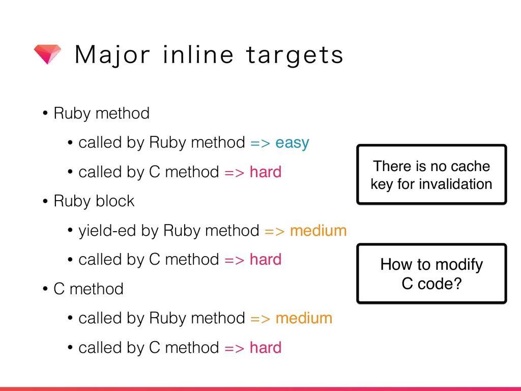 • Ruby method • called by Ruby method => easy •...