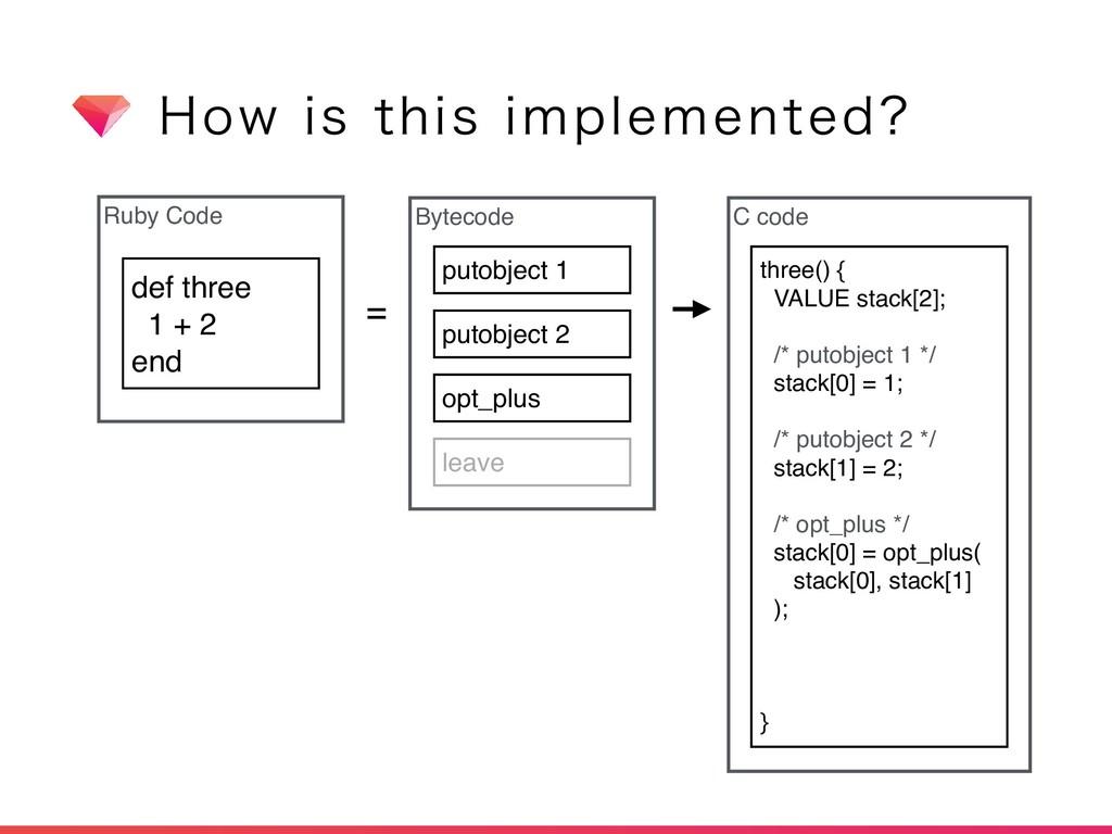 )PXJTUIJTJNQMFNFOUFE Ruby Code def three 1 +...