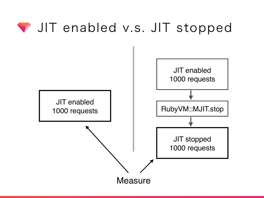 +*5FOBCMFEWT+*5TUPQQFE JIT enabled 1000 r...