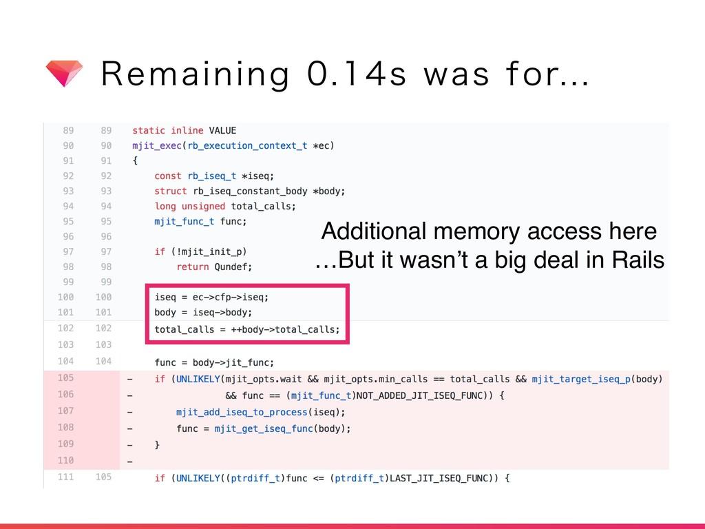 3FNBJOJOHTXBTGPS Additional memory ac...