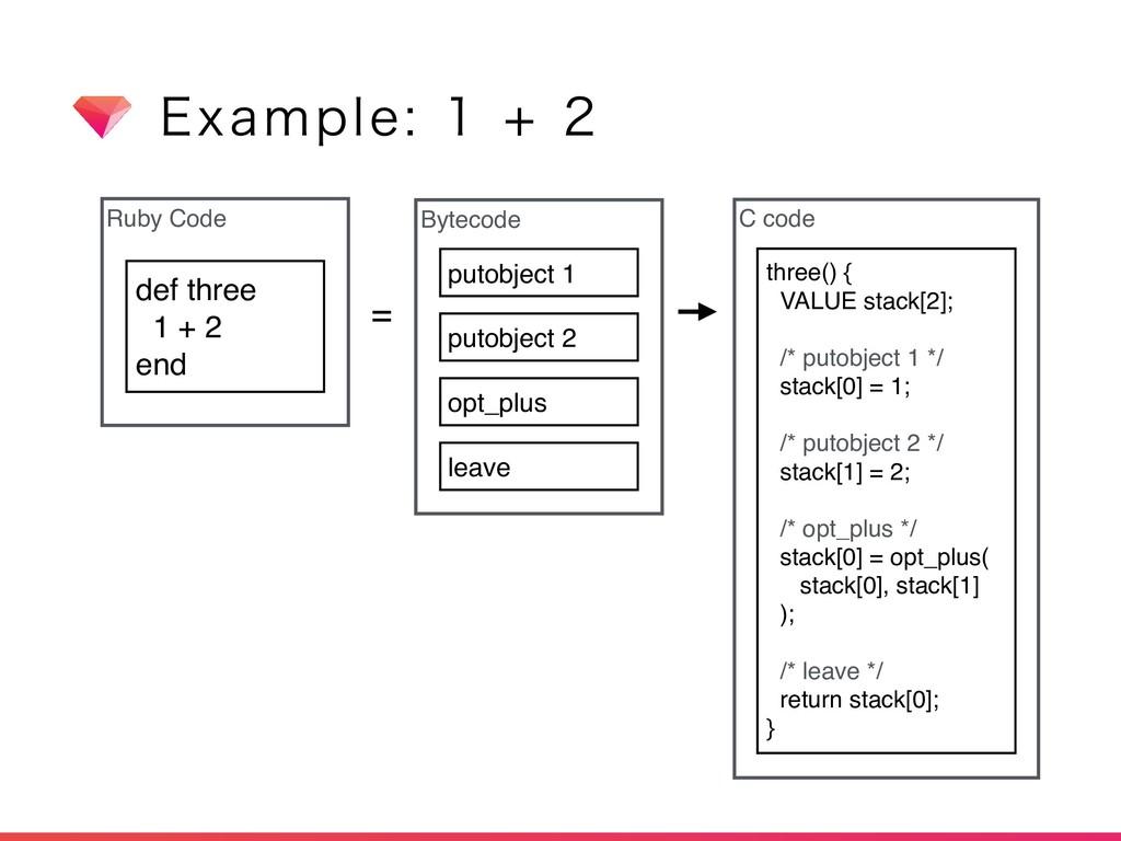 &YBNQMF Ruby Code def three 1 + 2 end By...