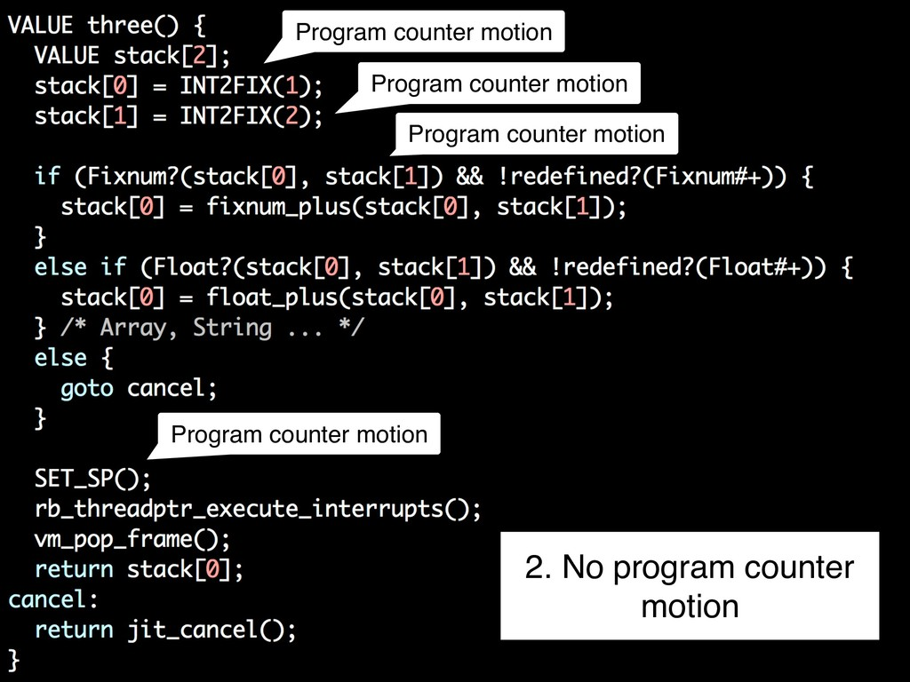 Program counter motion Program counter motion P...