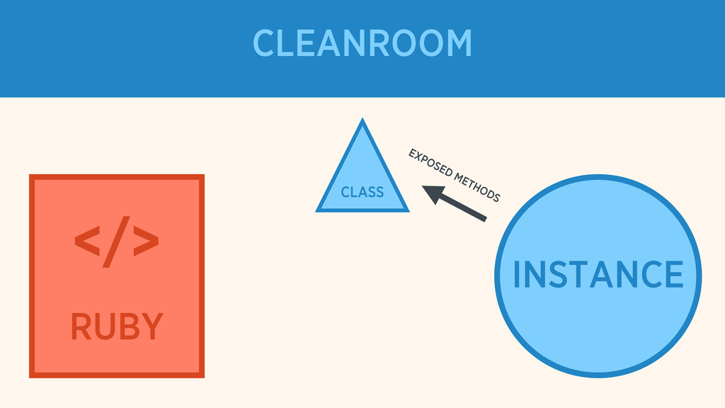 CLASS </> RUBY CLEANROOM INSTANCE EXPOSED METHO...