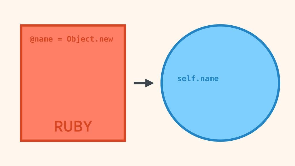 RUBY @name = Object.new self.name