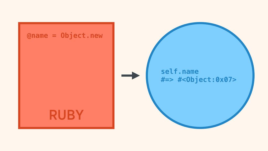 RUBY self.name #=> #<Object:0x07> @name = Objec...