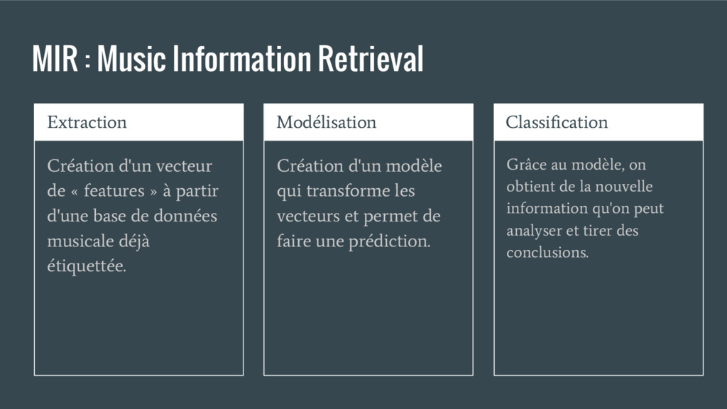 MIR : Music Information Retrieval Extraction Cr...