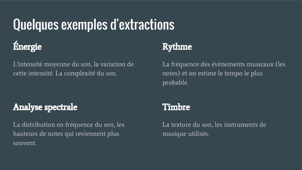 Quelques exemples d'extractions Énergie L'inten...