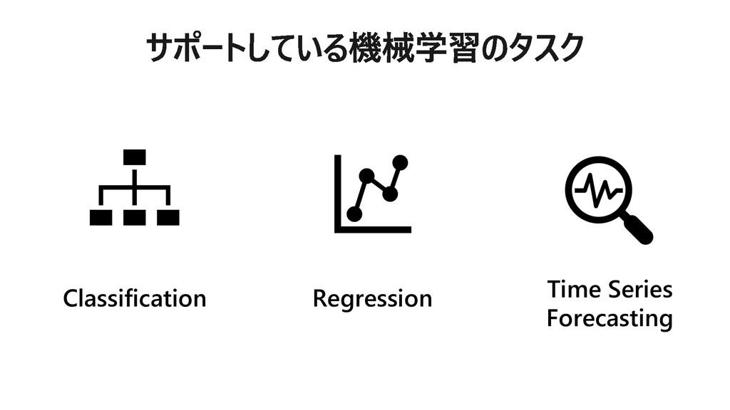 Regression Classification Time Series Forecasti...