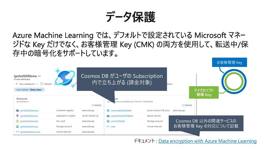 Cosmos DB がユーザの Subscription 内で⽴ち上がる (課⾦対象) マイク...
