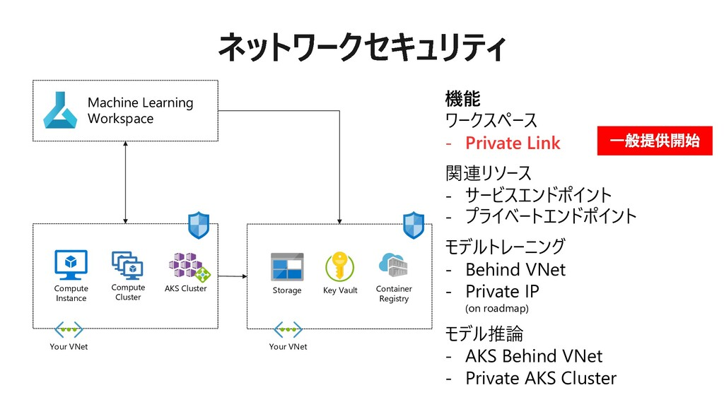 Machine Learning Workspace Compute Instance Com...