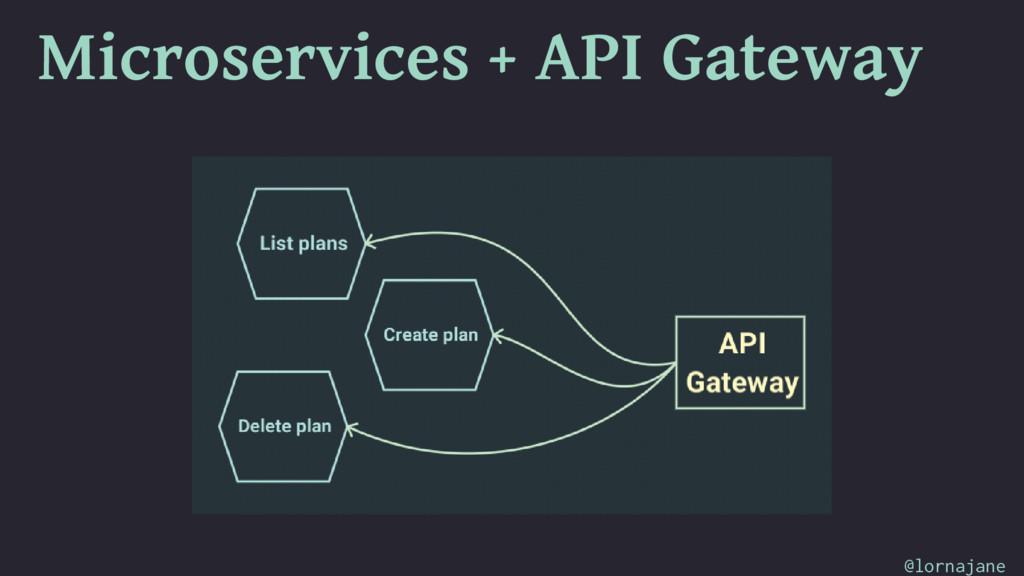 Microservices + API Gateway @lornajane