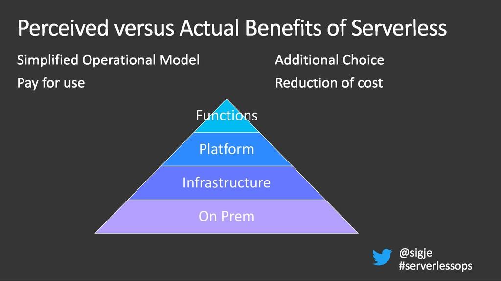 Functions Platform Infrastructure On Prem