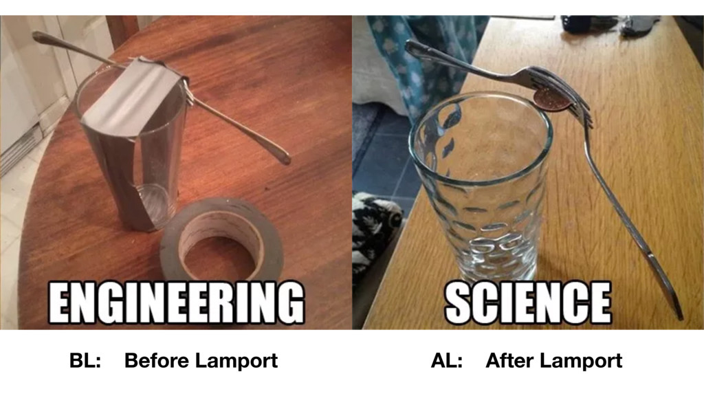AL: After Lamport BL: Before Lamport
