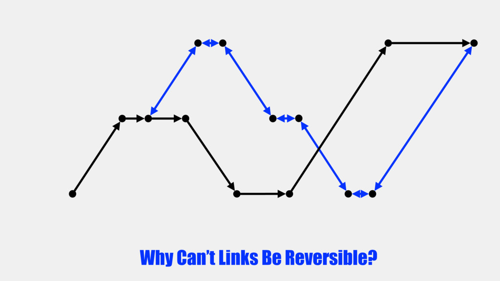 Why Can't Links Be Reversible?