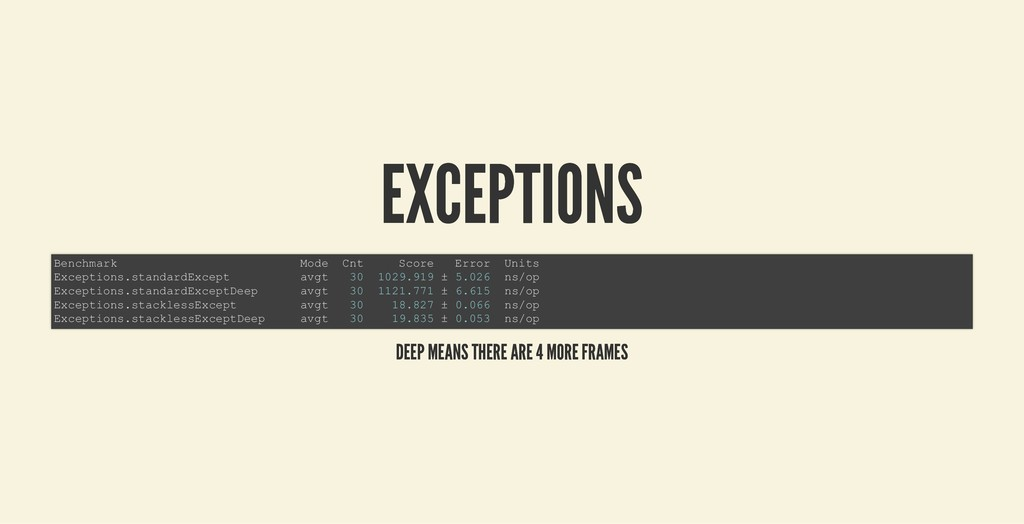 EXCEPTIONS EXCEPTIONS DEEP MEANS THERE ARE 4 MO...