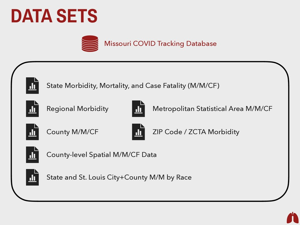 DATA SETS Missouri COVID Tracking Database Stat...