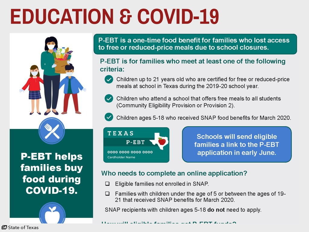 EDUCATION & COVID-19 State of Texas