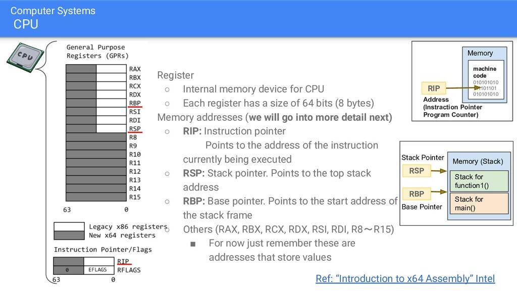 ● Register ○ Internal memory device for CPU ○ E...