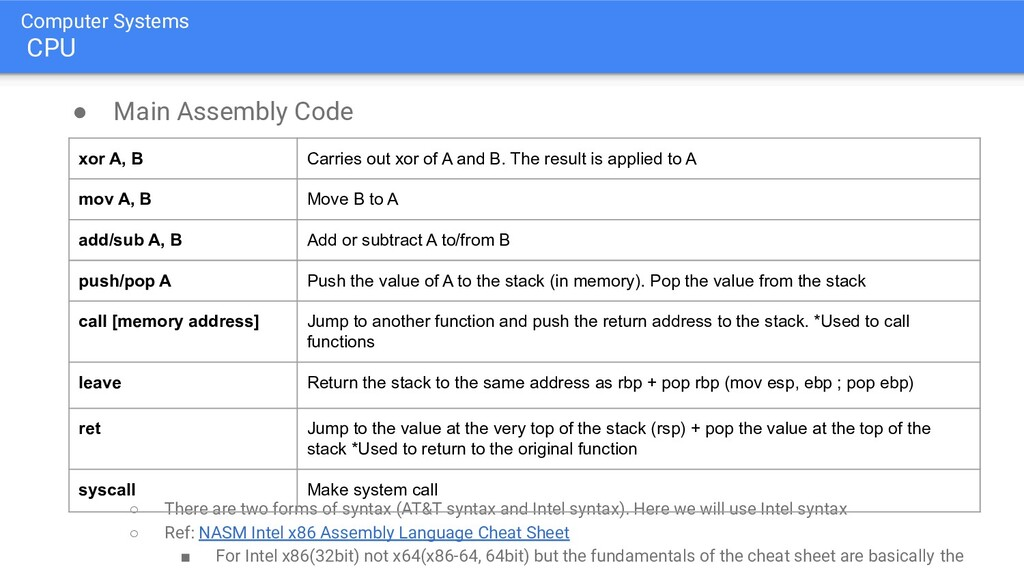 Computer Systems CPU ● Main Assembly Code ○ The...