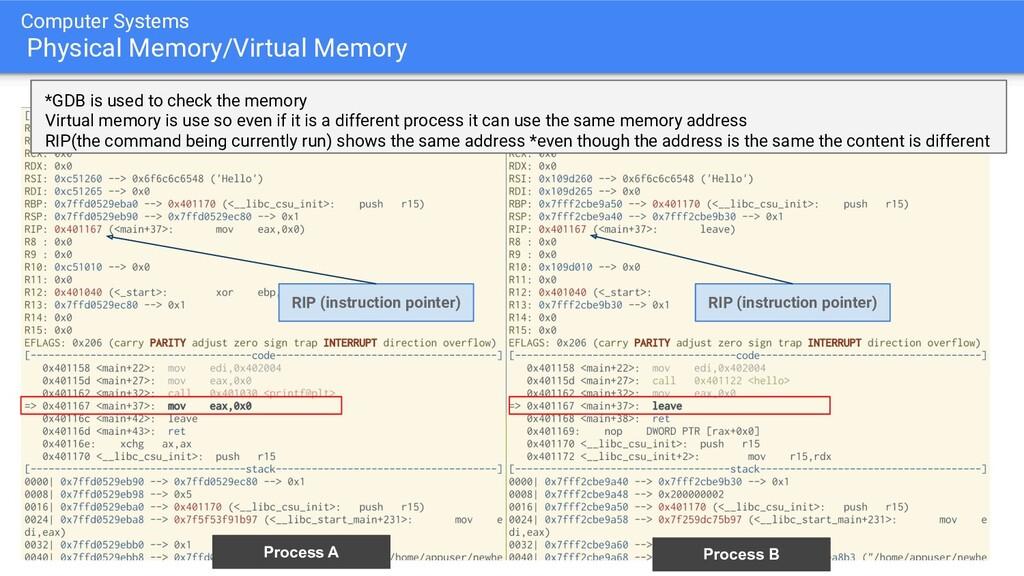 Computer Systems Physical Memory/Virtual Memory...