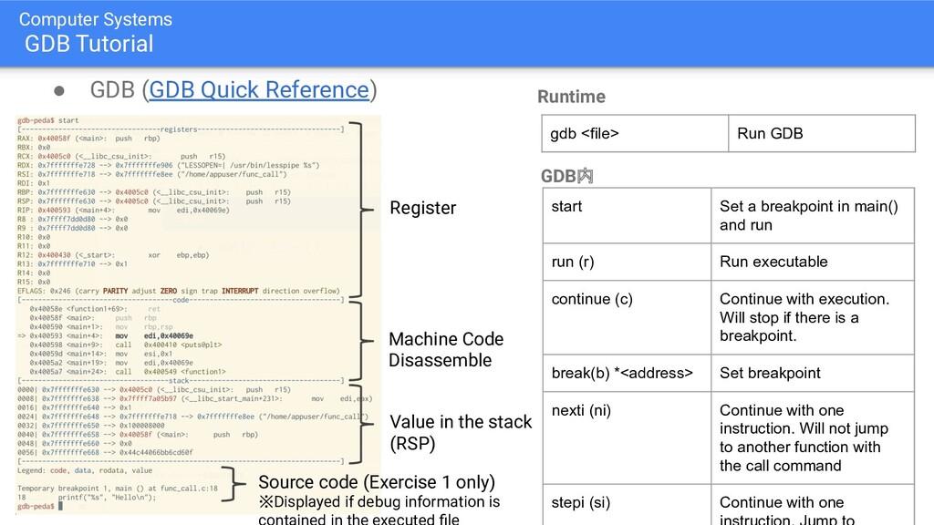Computer Systems GDB Tutorial ● GDB (GDB Quick ...