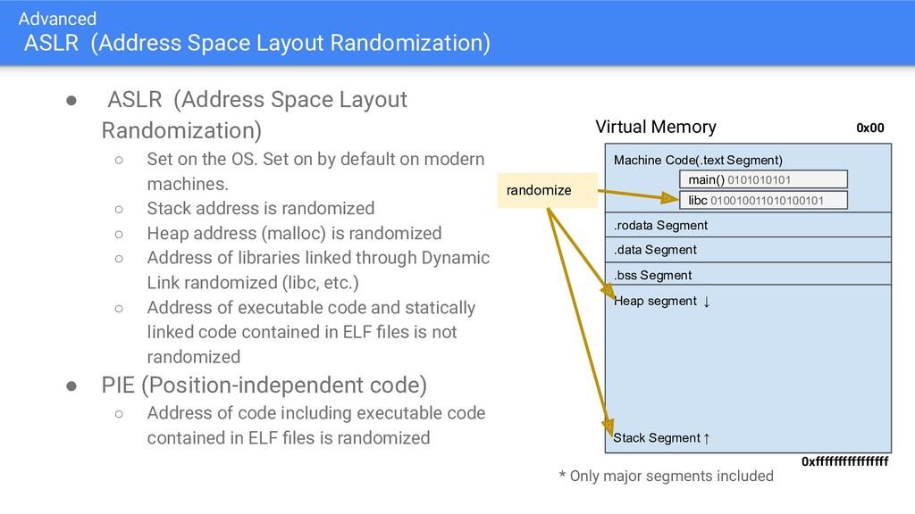 Advanced ASLR (Address Space Layout Randomizati...