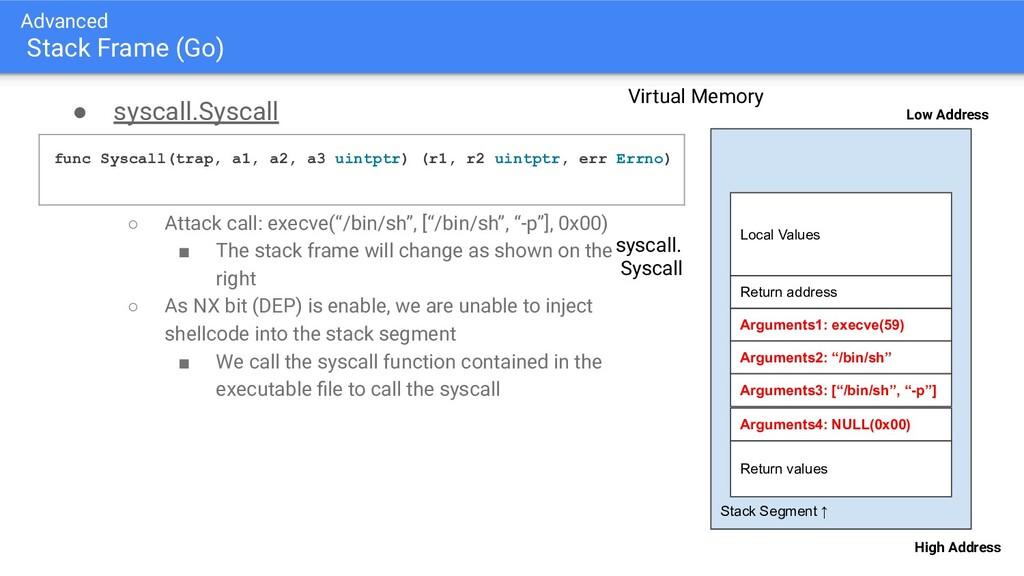 Advanced Stack Frame (Go) Stack Segment ↑ High ...