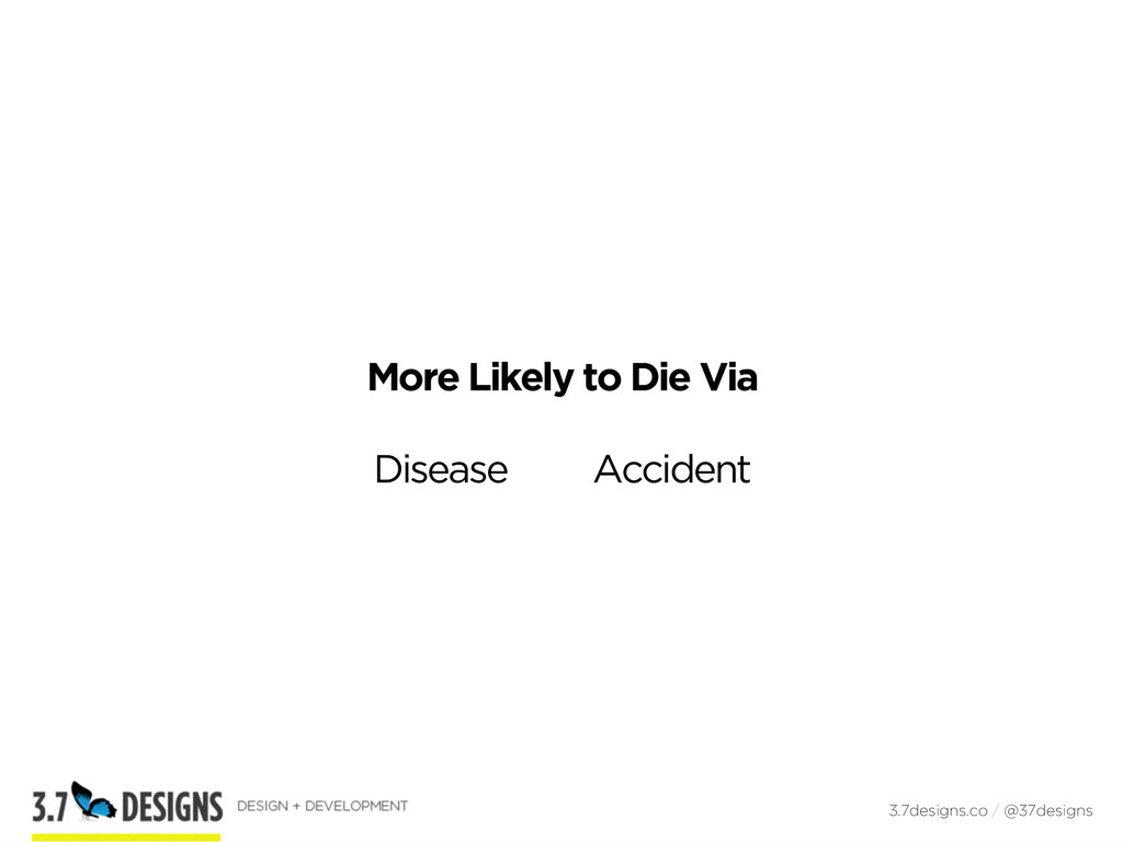 More Likely to Die Via 3.7designs.co / @37desig...