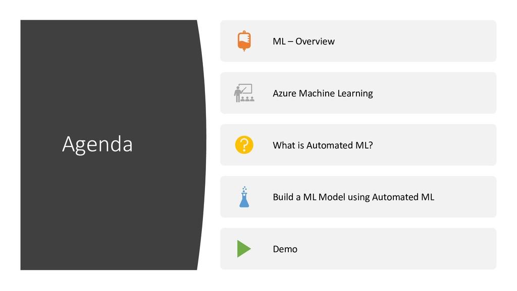 Agenda ML – Overview Azure Machine Learning Wha...