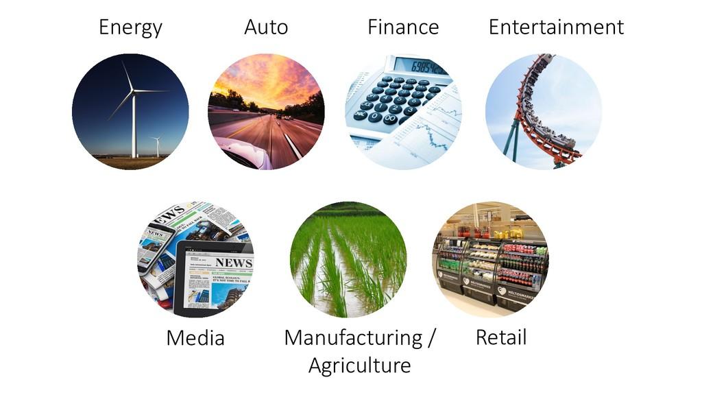Energy Auto Finance Entertainment Media Manufac...