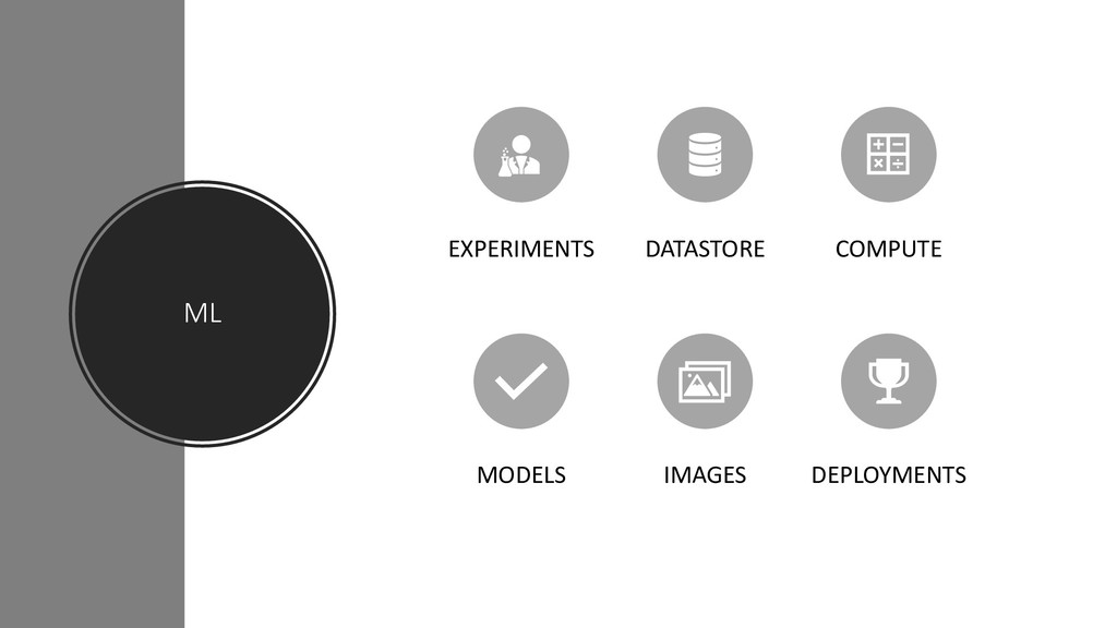 ML EXPERIMENTS DATASTORE COMPUTE MODELS IMAGES ...