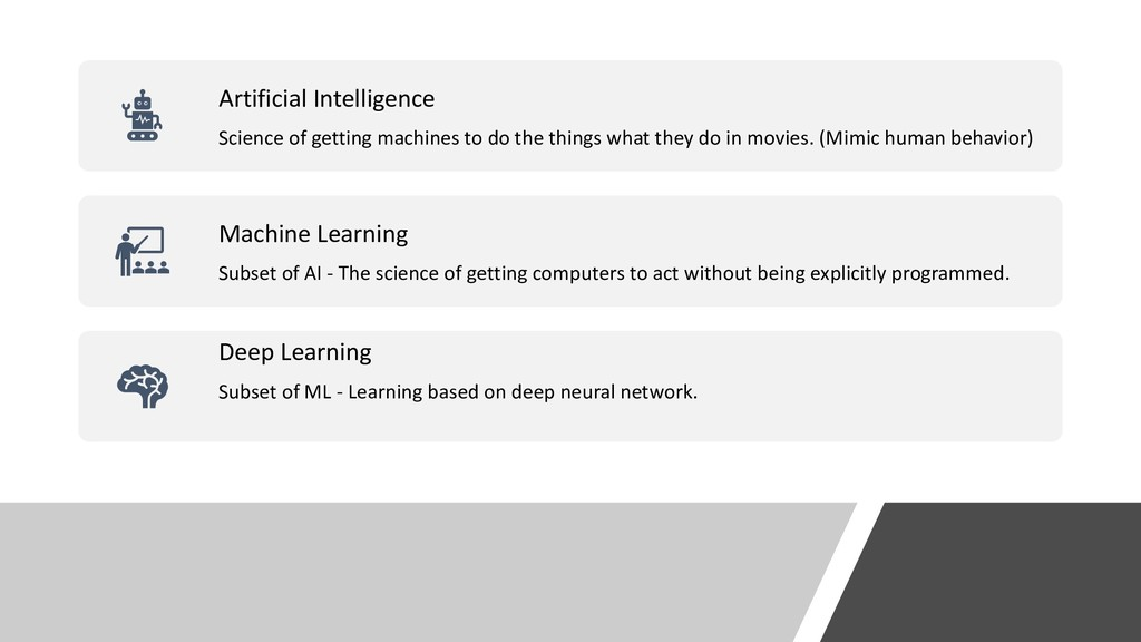 Artificial Intelligence Science of getting mach...