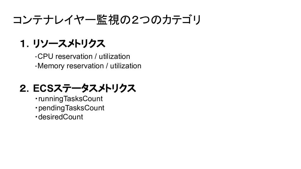 コンテナレイヤー監視の2つのカテゴリ 1.リソースメトリクス ・CPU reservation...
