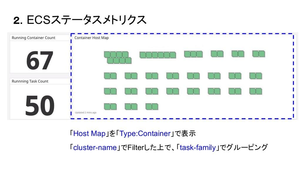 2.ECSステータスメトリクス  「Host Map」を「Type:Container」で表示...