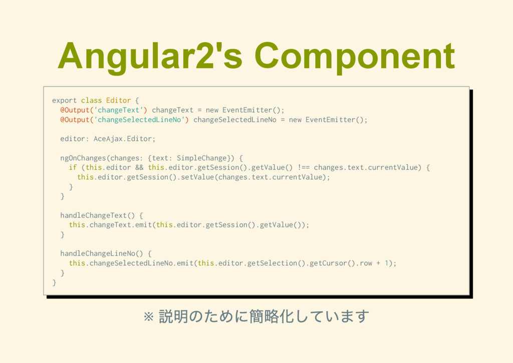 Angular2's Component e x p o r t c l a s s E d ...