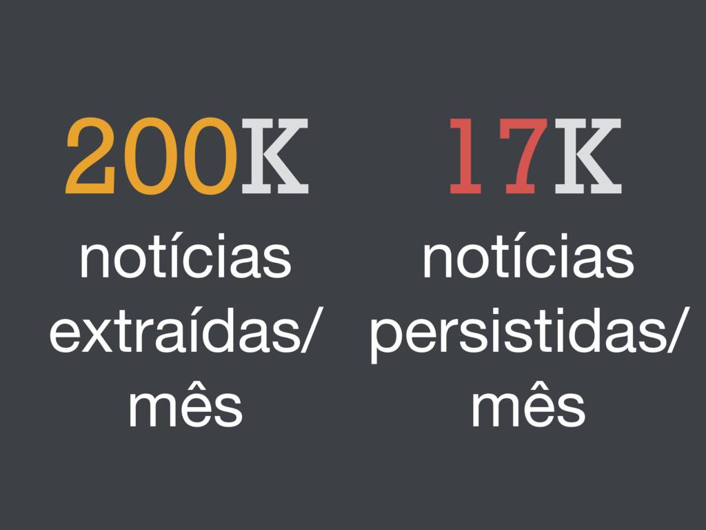 notícias extraídas/ mês 200K 17K notícias persi...
