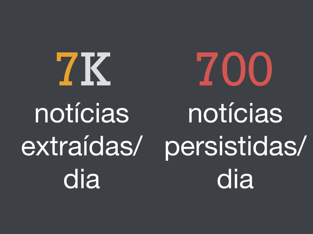 notícias extraídas/ dia 7K 700 notícias persist...
