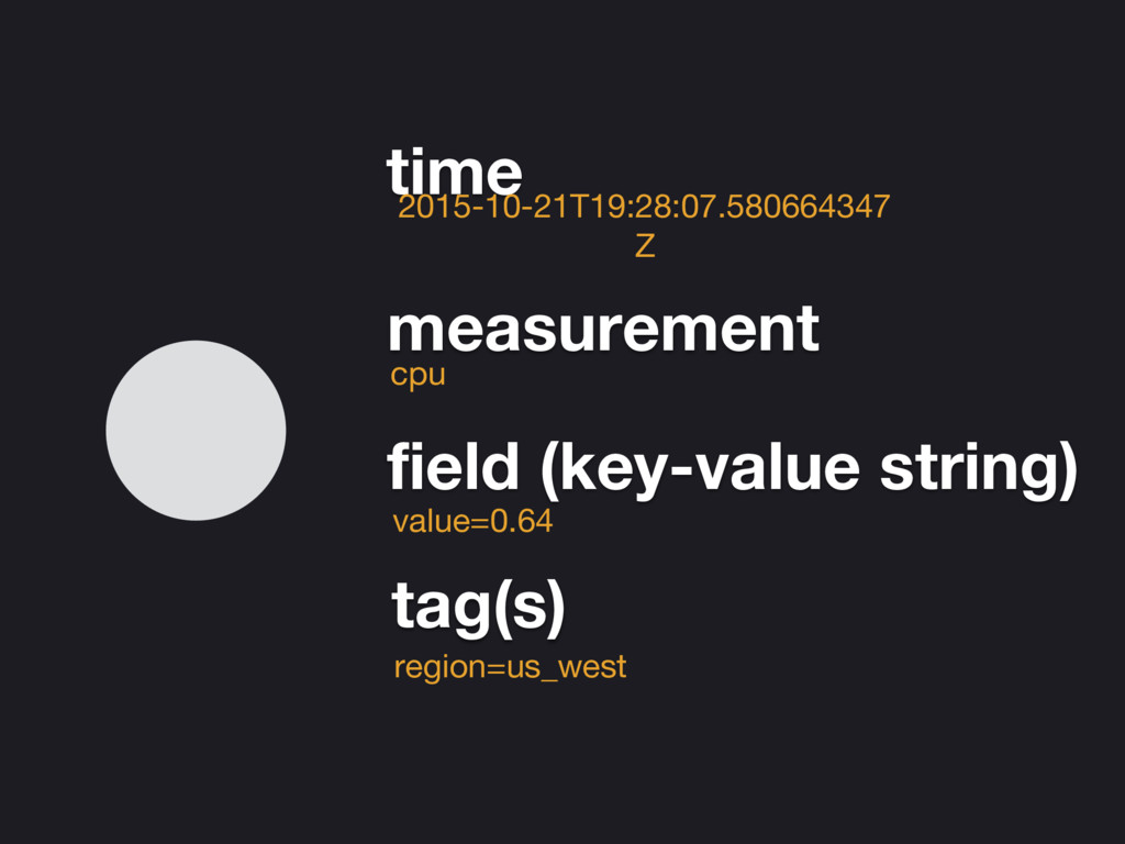 time measurement field (key-value string) tag(s...
